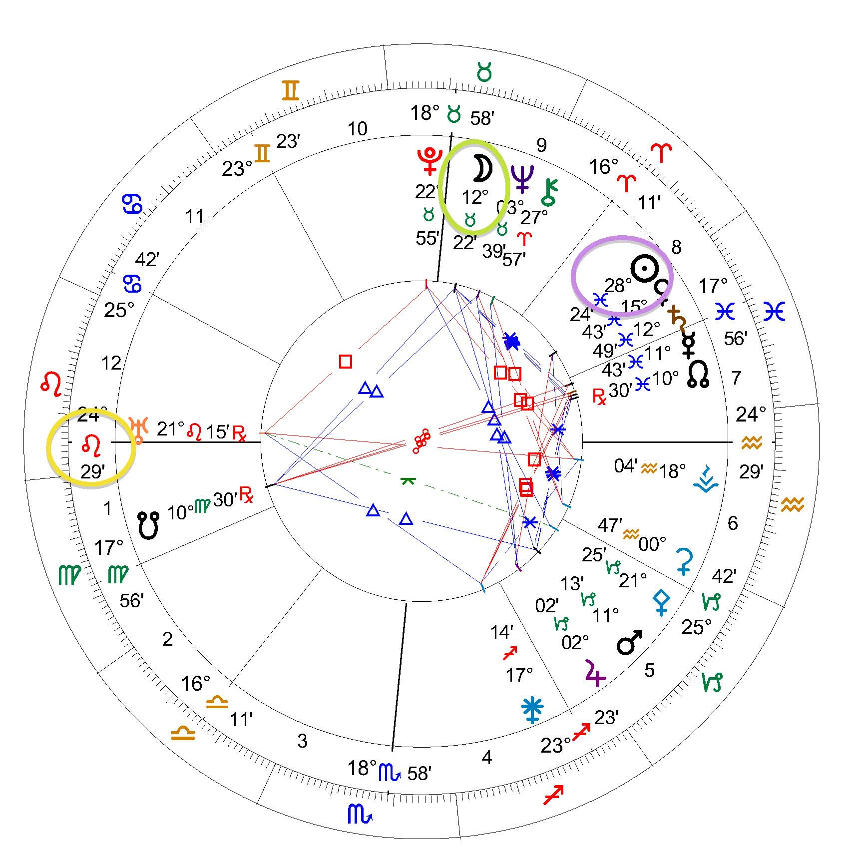 Free birth chart indian astrology choice image free any chart examples miley cyrus natal chart images free any chart examples my natal chart images free any chart nvjuhfo Choice Image