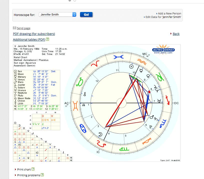 2 Astro dot com sample chart window