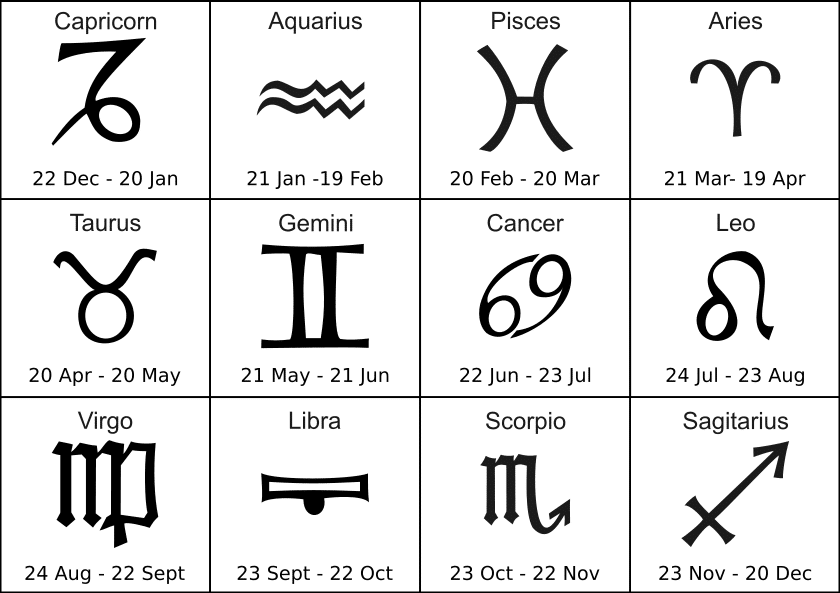 zodiac symbols A