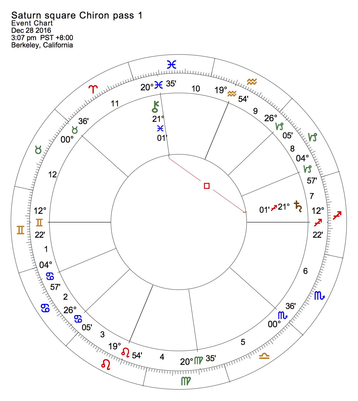 Saturn square Chiron pass 1