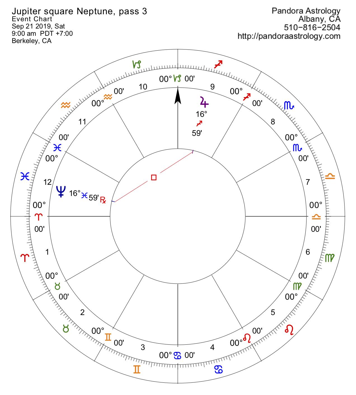 Jupiter square Neptune pass 3
