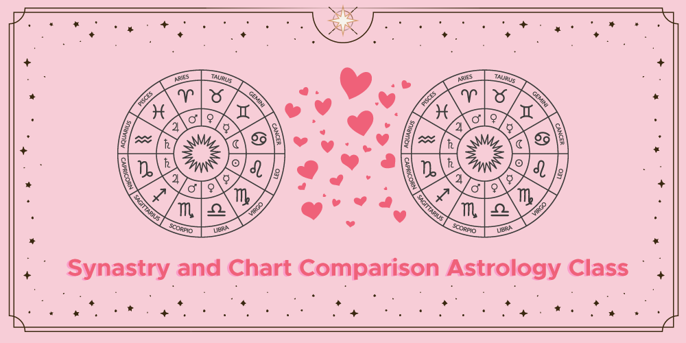 banner for Synastry class