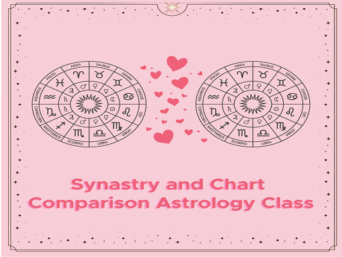 Synastry-class-image-square-with-name-500x375